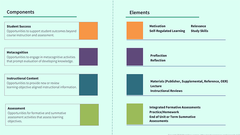 active-learning-lsi-community-graphic.png