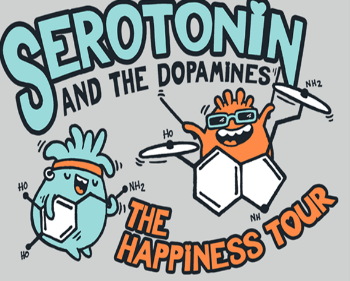 Serotonin and the Dopamines.png